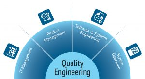 Quality_Engineering